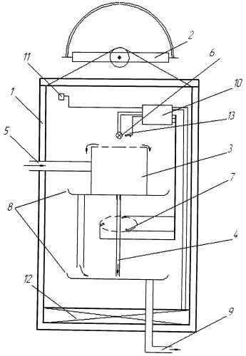 Бесконтактный нефелометр с карданным подвесом