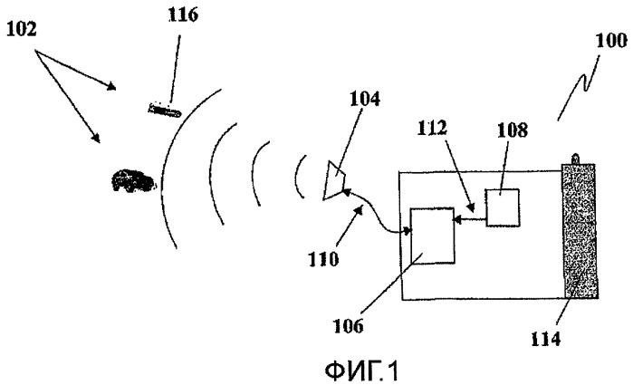 Способы и устройство для выбора цели из данных радиолокационного сопровождения