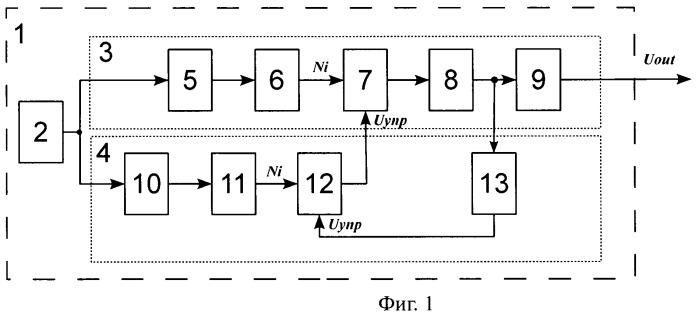 Трассопоисковый генератор сигналов