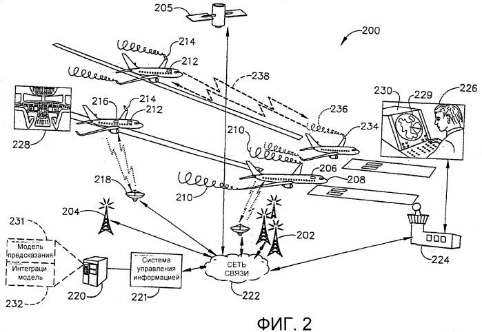 Устройство прогнозирования и визуализации вихрей в спутном следе летательного аппарата