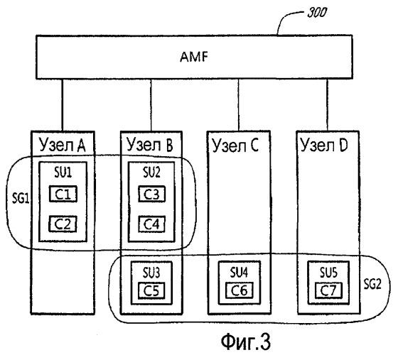 Динамическое преобразование интерфейса командной строки (cli) для сгруппированных объектов программного обеспечения