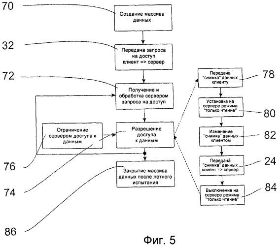 Система и способ регистрации технических вопросов по летательному аппарату