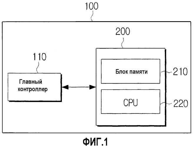Блок, использующий операционную систему, и устройство формирования изображения, использующее этот блок