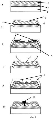 Способ изготовления полевого транзистора