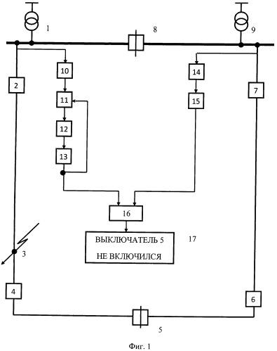 Способ контроля отказа включения выключателя сетевого пункта автоматического включения резерва в кольцевой сети