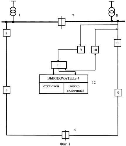 Способ контроля ложного включения выключателя сетевого пункта автоматического включения резерва при работе кольцевой сети по нормальной схеме электроснабжения