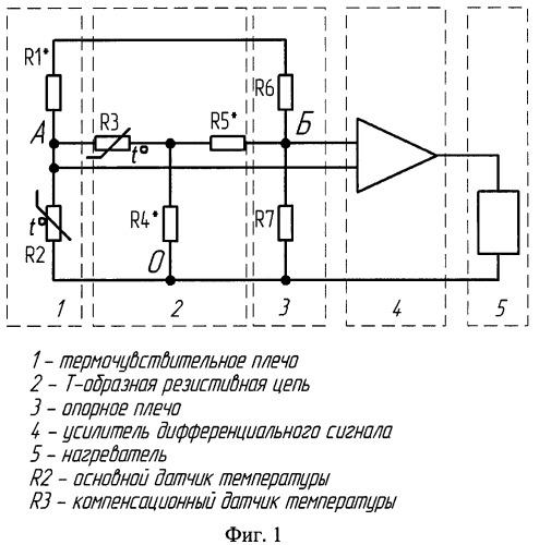 Терморегулятор термостатированного генератора и способ настройки данного терморегулятора