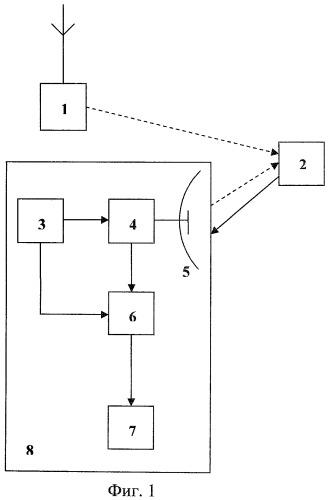 Устройство обнаружения источников контактных помех