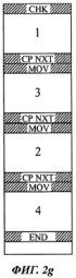 Способ передачи исполняемого кода в приемное устройство и способ выполнения такого кода