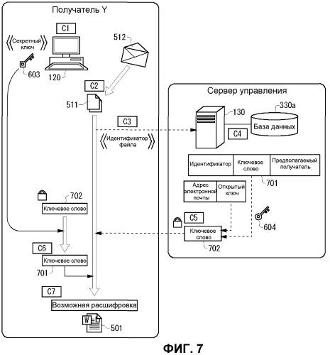 Способ отправки электронного файла