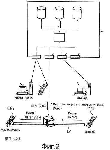 Способ для ограничения доступа к данным членов группы и компьютер управления группами