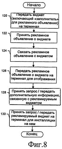Сетевой объект, терминал, машиночитаемый носитель информации и способ представления виджетов, включающих рекламные объявления о связанных виджетах