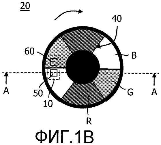 Осветительная система, способ и проекционное устройство для управления светом, испускаемым в течение спицевого периода времени