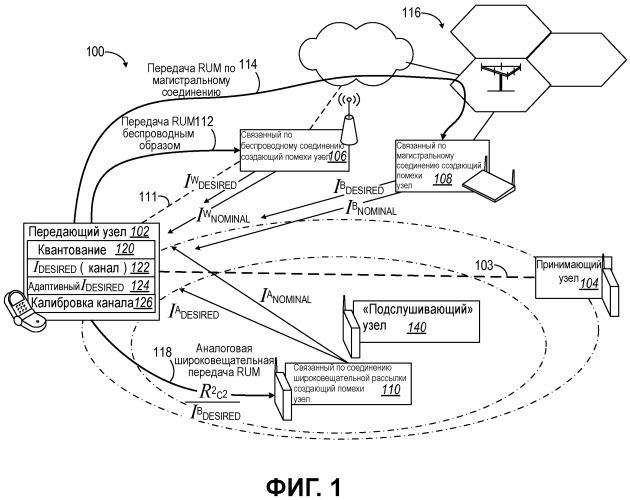 Способ и устройство для указания желательной мощности передачи и плавного управления мощностью в беспроводной сети