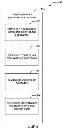 Способ и устройство для управления функцией автоматической связи соседей в беспроводных сетях