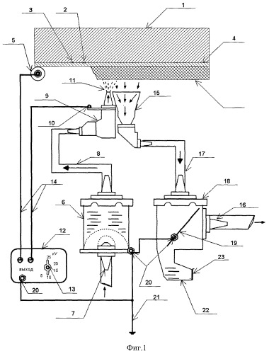 Способ изготовления толстопленочного резистивного нагревателя