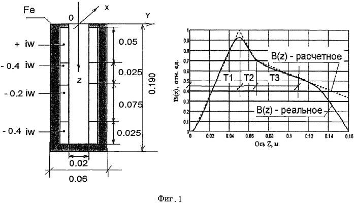 Устройство для поворота ахроматических пучков заряженных частиц