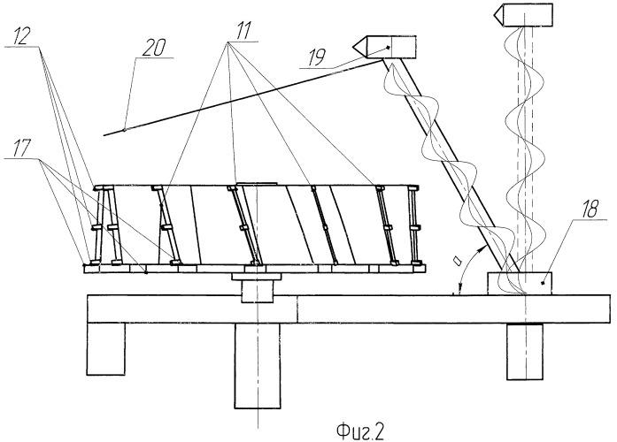 Способ предпосадочной подготовки почвы в виноградарстве и роторная плантажная машина для его осуществления