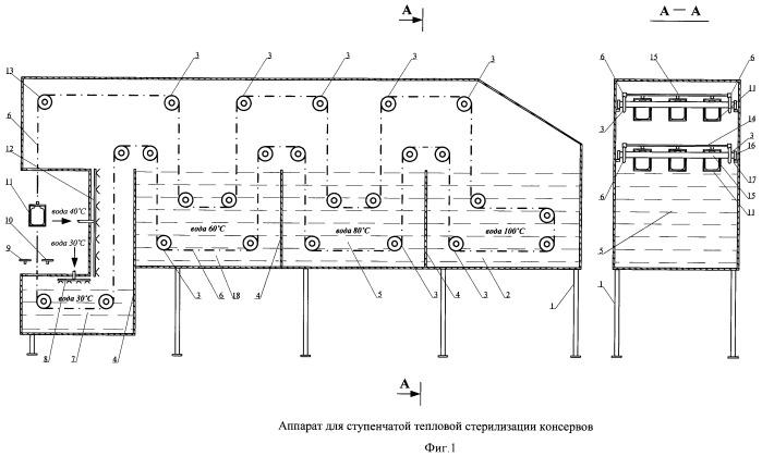 Аппарат для ступенчатой тепловой стерилизации консервов