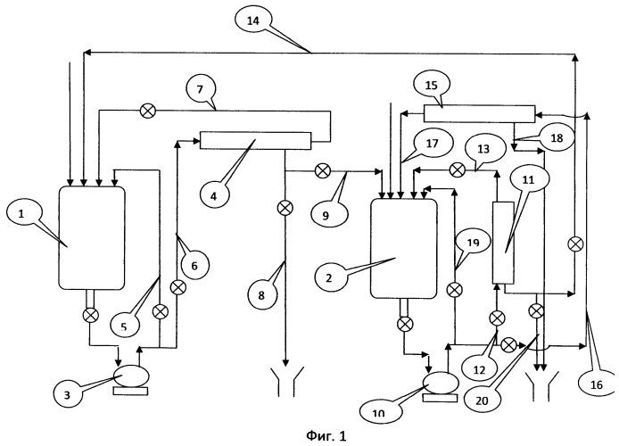 Способ получения натриевой соли окта-4,5-карбоксифталоцианина кобальта