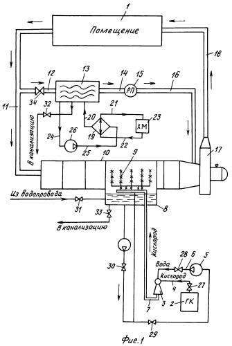 Система регенерации воздуха