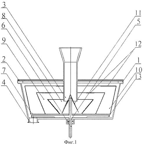Центробежный смеситель диспергатор