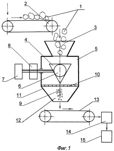 Способ дробления-измельчения полиминеральных рудных материалов, содержащих драгоценные камни, и дробильно-измельчительная машина для его осуществления (варианты)