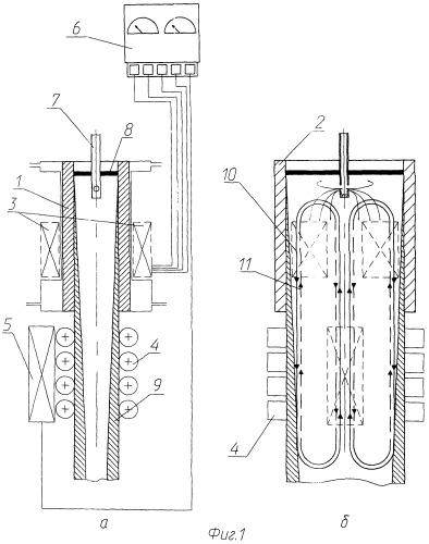 Способ регулирования режима электромагнитного перемешивания жидкой фазы слитка в машине непрерывного литья слябов и устройство для его осуществления