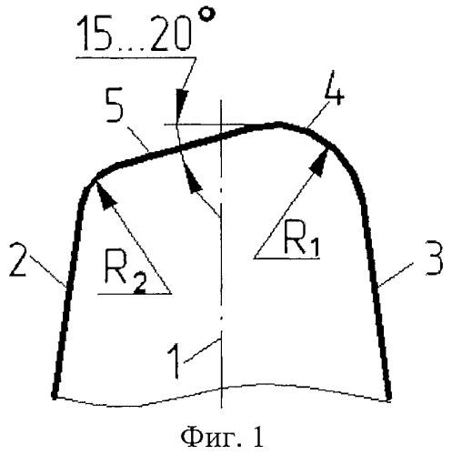 Червячная фреза для нарезания зубчатых деталей