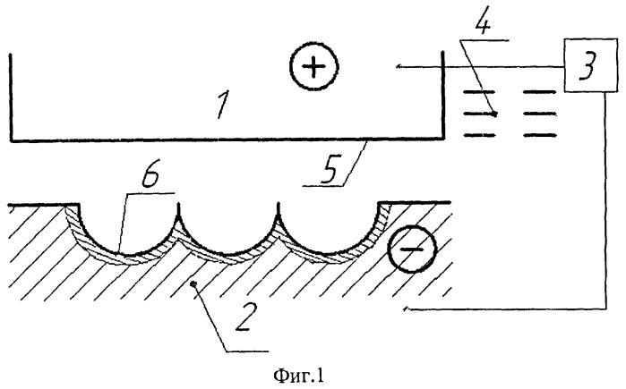 Способ получения локального участка охлаждения теплонагруженной детали