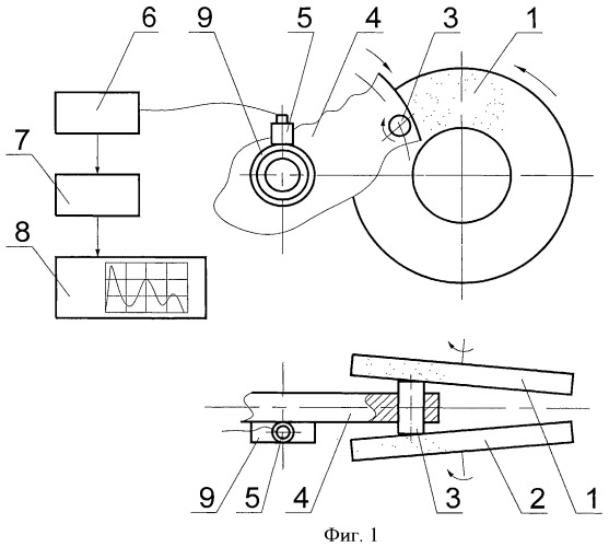 Способ двусторонней обработки торцов роликов шлифовальными кругами