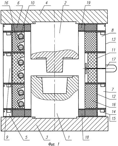 Блок нагрева штампов для изотермической штамповки крупногабаритных изделий