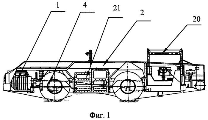 Самоходный вагон