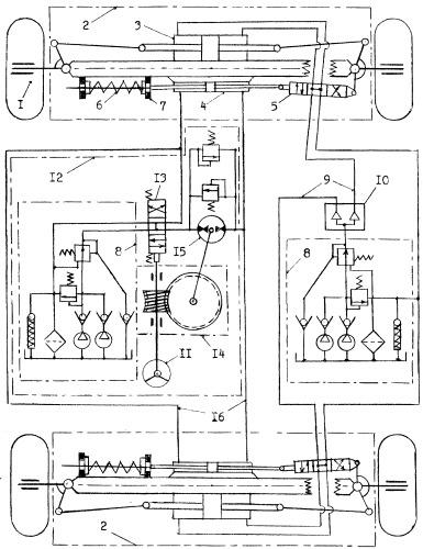 Система рулевого управления колесами мостов самоходной машины