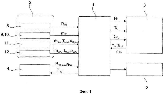 Устройство регулировки мощности для летательного аппарата