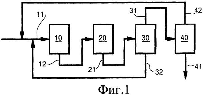 Способ получения 1,2-алкиленкарбоната