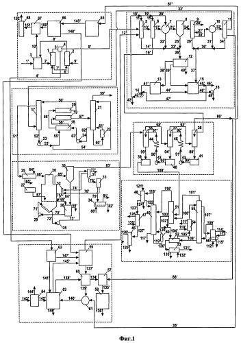 Способ комплексной термохимической переработки твердого топлива с последовательным отводом продуктов разделения