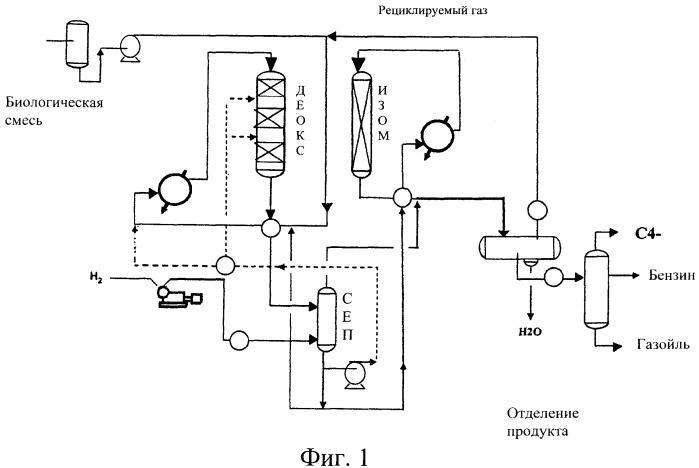 Способ получения углеводородных фракций из смесей биологического происхождения
