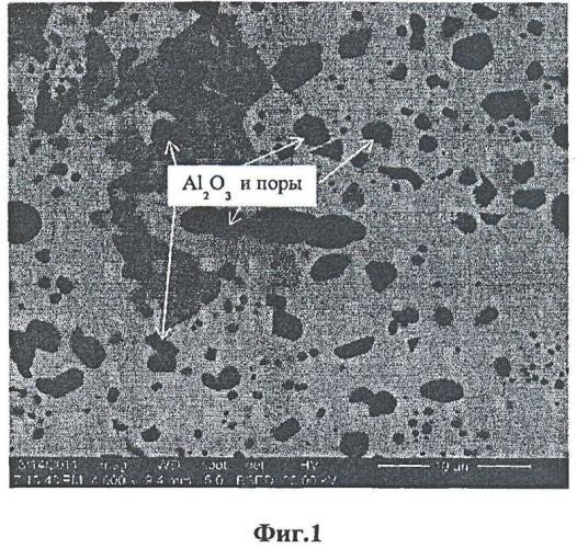 Жаропрочный дисперсно-упрочненный сплав на основе ниобия и способы его получения