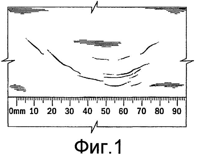 Тонкая литая полоса с контролируемым содержанием марганца и низким содержанием кислорода и способ ее получения