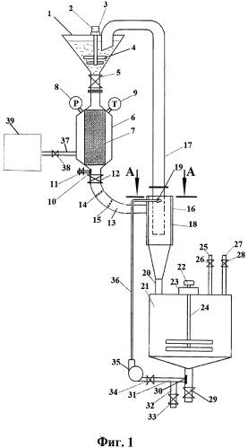 Установка для получения технической целлюлозы взрывным методом