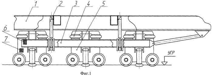 Система автоматического контроля качества уплотнения балластного слоя рельсового пути