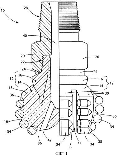Буровое долото для роторного бурения, имеющее корпус с частицами карбида бора в матричных материалах из алюминия или сплавов алюминия, и способ его изготовления