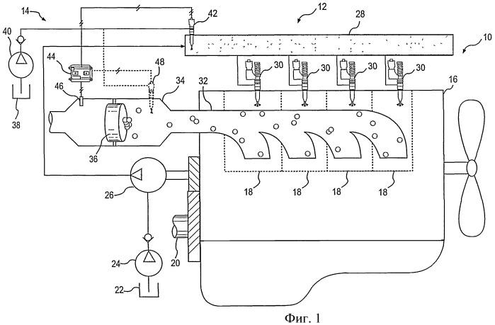 Избирательный впрыск катализатора окисления с учетом температуры