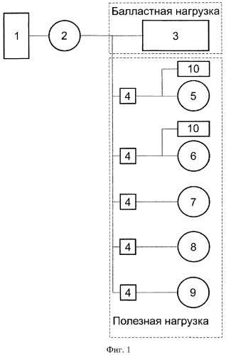 Способ электроснабжения летней дойки от микрогэс