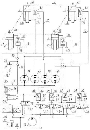 Гидравлический привод вывешивания и горизонтирования грузовой платформы