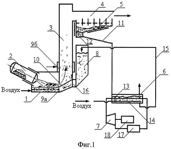 Способ извлечения энергетических ресурсов из утилизируемых ракетных двигателей твердого топлива