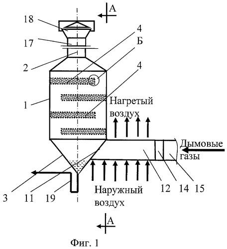 Санитарная приставка для теплогенератора крышной котельной