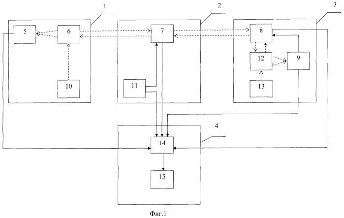 Стенд для отработки точных контуров наведения оптических осей квантово-оптических систем
