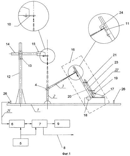 Испытательный стенд для проверки раскрытия руля ракеты